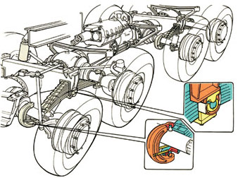 Особенности конструкции 813-й модели. Подвеска и ходовая часть