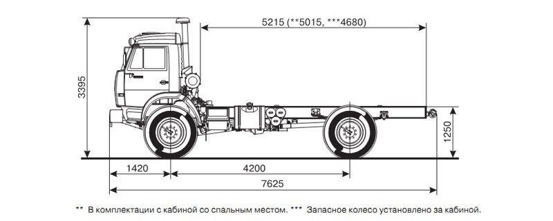 Технические характеристики КамАЗ-4326 в цифрах